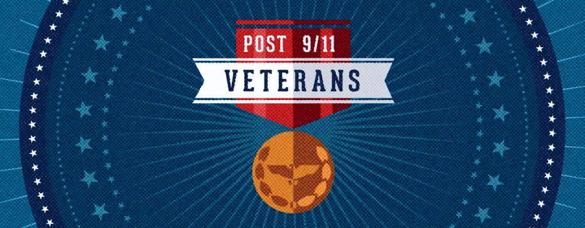 Know Our Vets - Hero Image